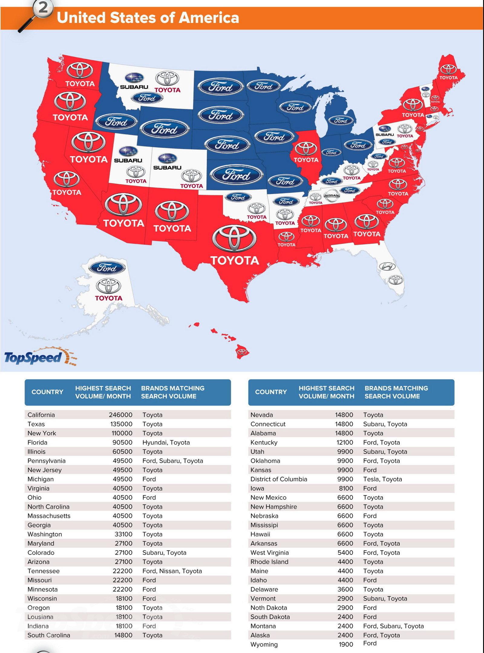 Usa Car Sales By Brand