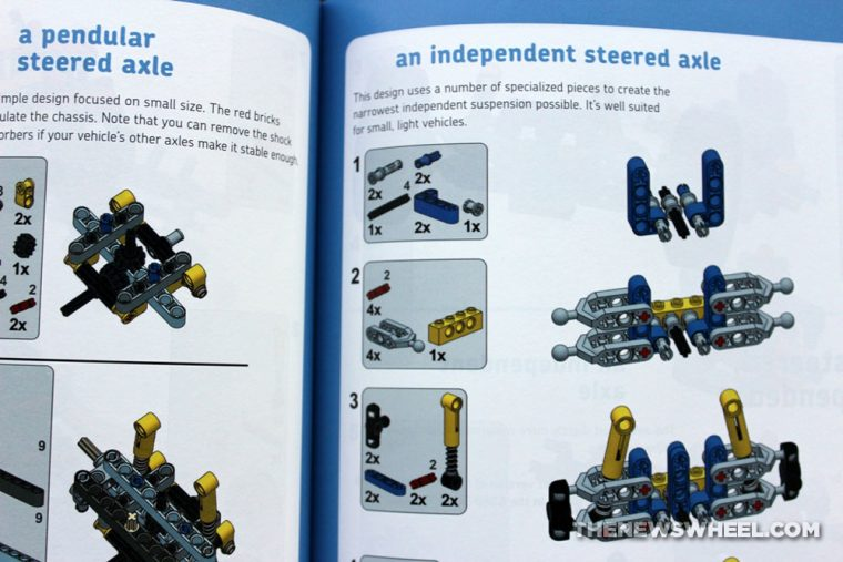 The Unofficial Lego Technic Builder's Guide Book Review Pawet Kmiec pages