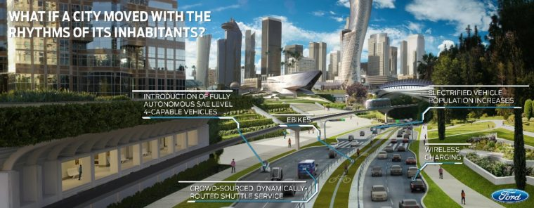 Ford City of Tomorrow