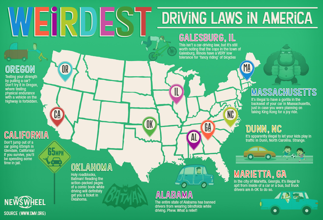 Infographic Weirdest Driving Laws in America