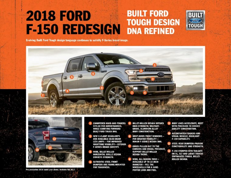2018 Ford F-150 design fact sheet