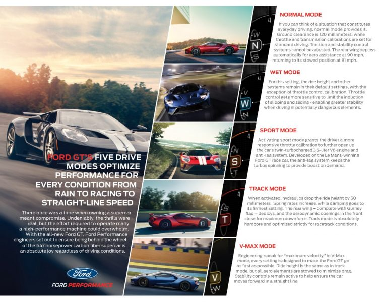 Ford GT Drive Mode infographic