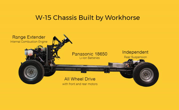 Workhorse pickup chassis