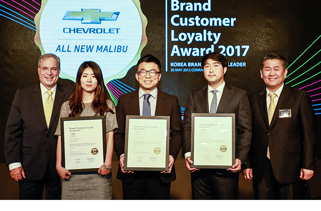 Brand Customer Loyalty Index Awards