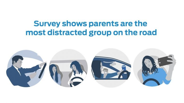 Distracted Driving Survey