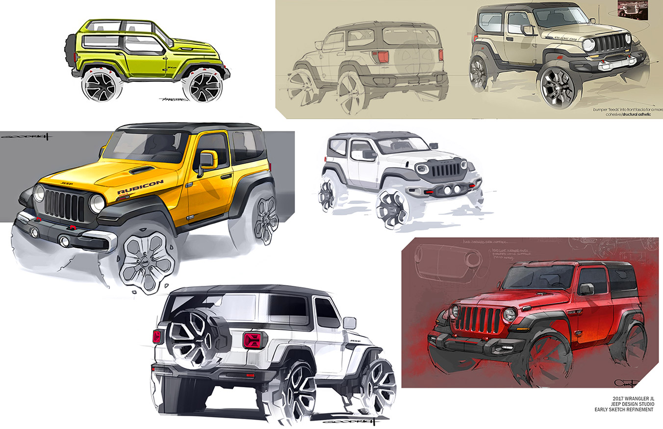 High School Automotive Design Competition