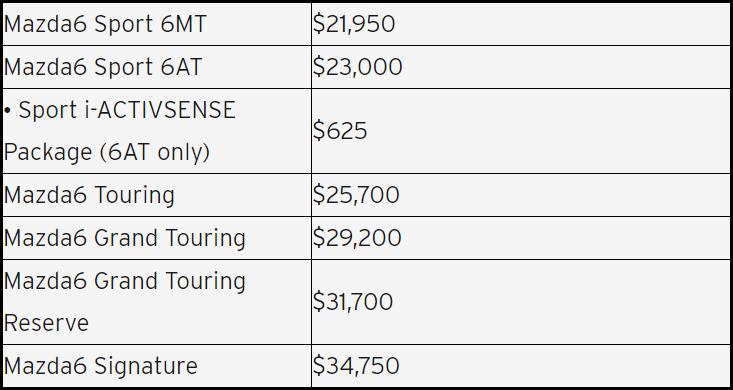 2018 Mazda6 pricing