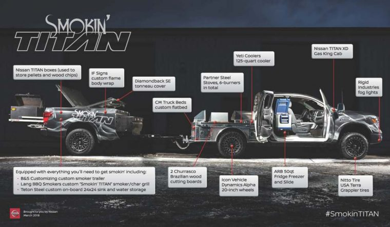 Smokin' TITAN aftermarket parts and accessories
