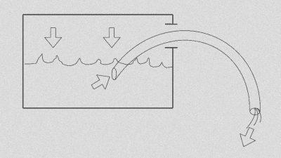 gas can tank siphon science liquid hose diagram