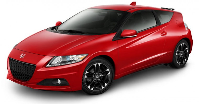 Honda Performance Parts Available For Everyone