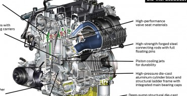 A Look Under the Hood of the All-New 2015 Ford Mustang