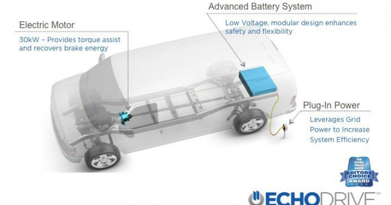 EchoDrive PHEV System Now Available for Chevy Express, GMC Savana