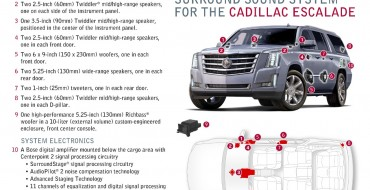 2015 Escalade Jams with Bose® Centerpoint® Surround Sound System