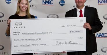 Infiniti Coaches Charity Challenge Leads to $1,049,000 Donation