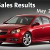 General Motors May Sales: Highest Sales Since '08