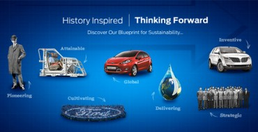 Ford Sustainability Report Shows Water Conservation Efforts