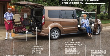 2014 Transit Connect Most Popular in Ford Mobility Motoring Reimbursement Program