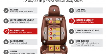 Ah, That's the Spot: Cadillac Massage Chairs Are a Thing