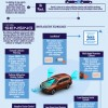 IIHS Names 2015 Honda CR-V a Top Safety Pick+
