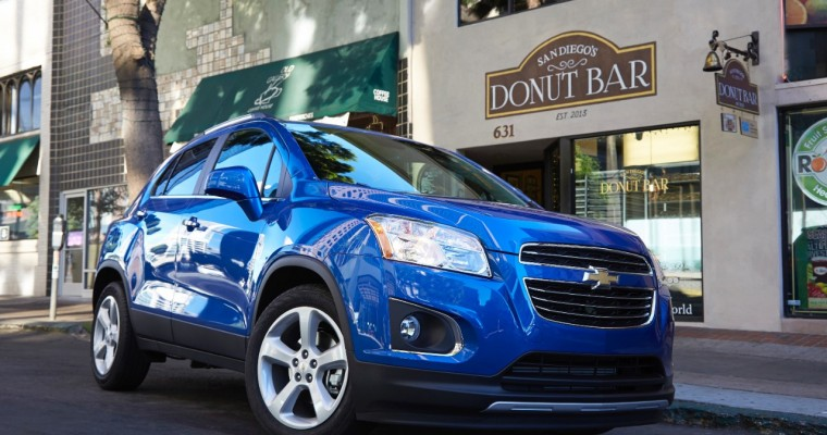 General Motors of Mexico Grabs Nearly 20% Market Share in First Half