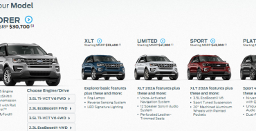 2016 Ford Explorer Configurator Reveals Pricing