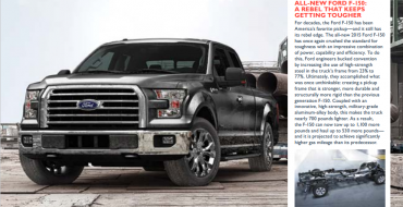 2015 Ford Trend Report: Gen Z, Rebel Brands Big in New Year