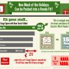 Honda Fit Infographic: How Much of the Holidays Can You Fit Into a Fit?