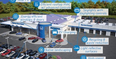 Honda Green Dealer Guide to Help Dealerships Reduce Environmental Impact