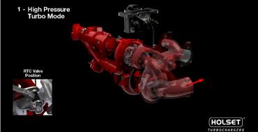 [VIDEO] How the Turbo in the 2016 Nissan Titan Cummins Diesel Works