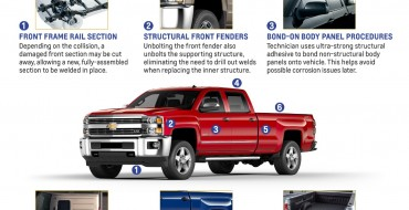 How the 2015 Chevy Silverado Cuts Collision Repair Complexity