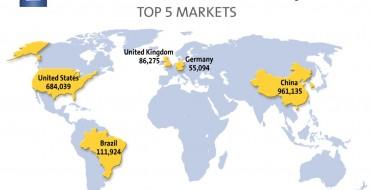 GM Sold 2.4 Million Vehicles Around the World in Q1 2015