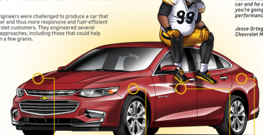 Here's a Pittsburgh Steelers Lineman Sitting on a Chevy Malibu