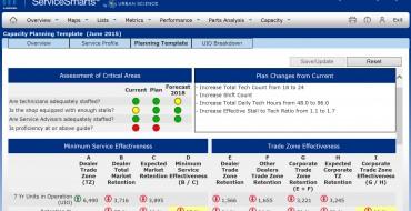 Mopar Introduces Customer Service Analyzer to FCA US Dealers