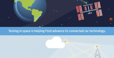 Ford, St. Petersburg Polytechnic University Work to Improve Vehicle Connectivity