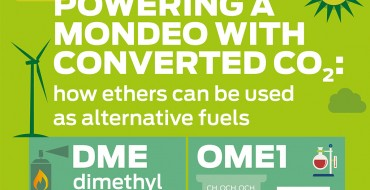 Ford Europe Funds CO2 Conversion Experiment