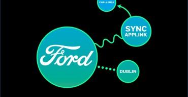 Drive Efficient App Wins SYNC AppLink Developer Challenge Dublin