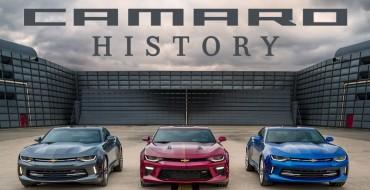 Infographic: Chevrolet Camaro History
