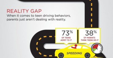 Are Teen Drivers As Safe As Their Parents Think?
