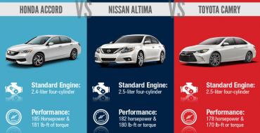 Infographic: Honda Accord vs Nissan Altima vs Toyota Camry