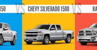 Infographic: Ford F-150 vs Chevy Silverado 1500 vs RAM 1500