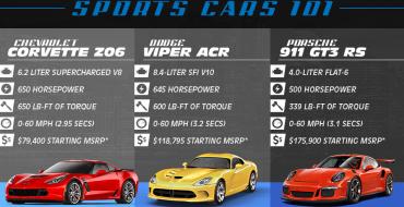Infographic: Chevrolet Corvette Z06 vs Dodge Viper ACR vs Porsche 911 GT3 RS