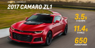 Chevy Announces 2017 Camaro ZL1 and 1LE Pricing