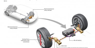 Audi's New Technology Turns Bumpy Roads into Opportunities