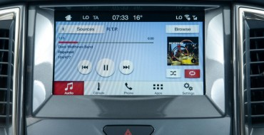 Ford Announces SYNC 3 for South Africa