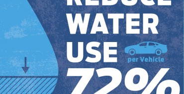 """Ford Gets """"A"""" from CDP for Water Conservation for Third Year in a Row"""