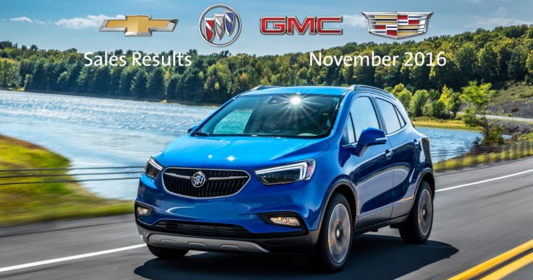 GM Sales Increase 10.2% in November as All Four Brands Make Gains
