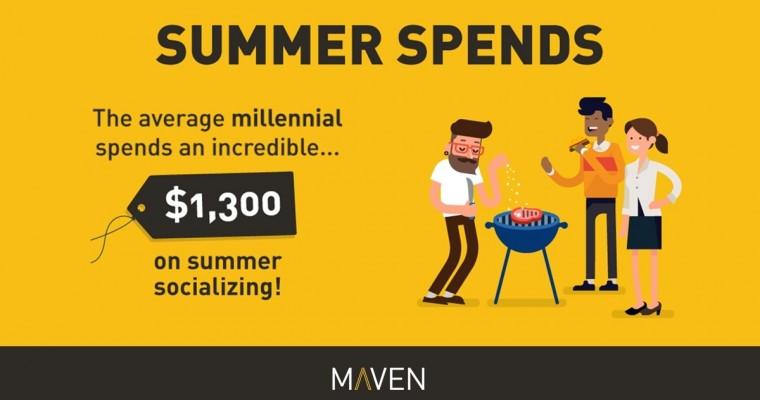 Maven Survey: Millennials Sure Like Spending Money on Doing Stuff in the Summertime