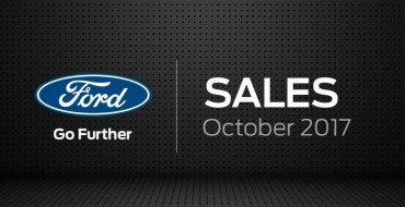 Ford Motor Company Sales Up 6.2% in October; Ford Truck Sales Rise 11.4%