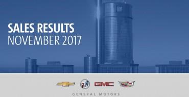 General Motors Canada Sales Decline 17.2% in November