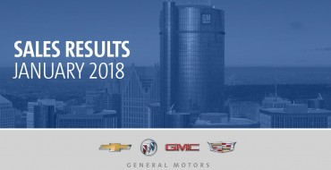 General Motors Sees 20% Year-Over-Year Gain in Crossover Sales in January